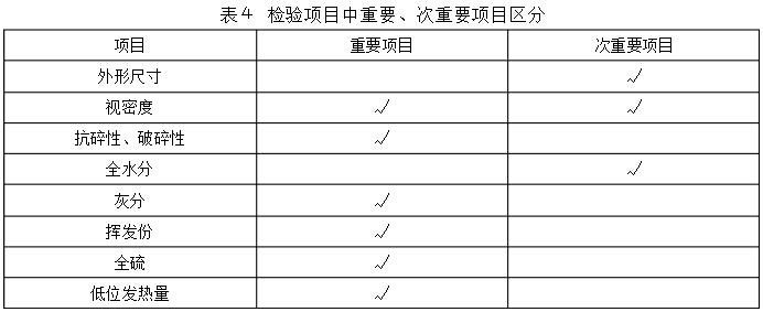 表4检验项目中重要、次重要项目区分
