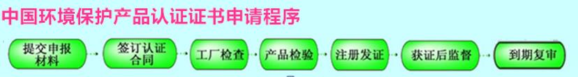 ccep环保认证申请程序