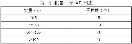 表5批量、子样对照表
