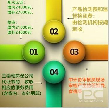 环境保护产品认证收费办法